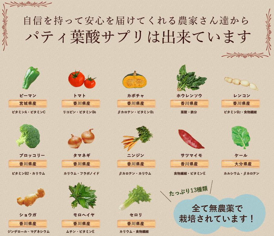 パティ葉酸に含まれる国産野菜