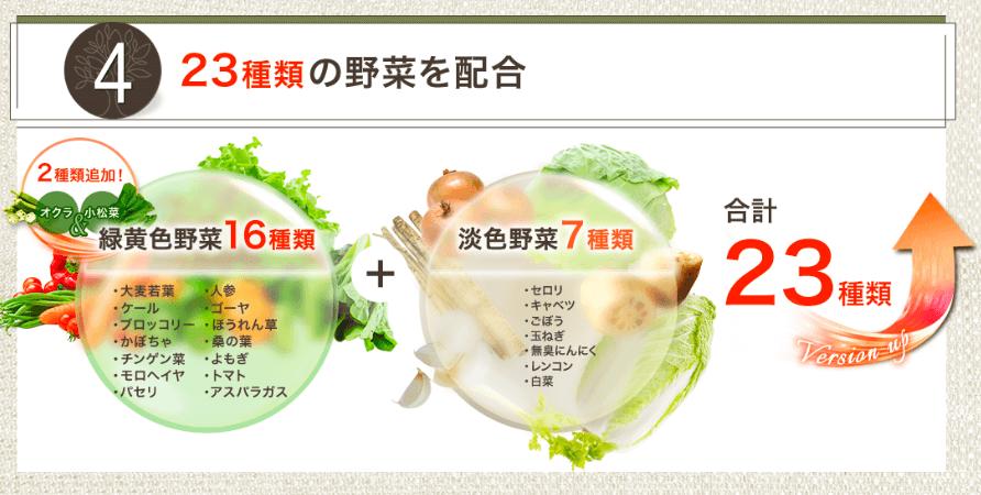 ベルタ葉酸に含まれる野菜