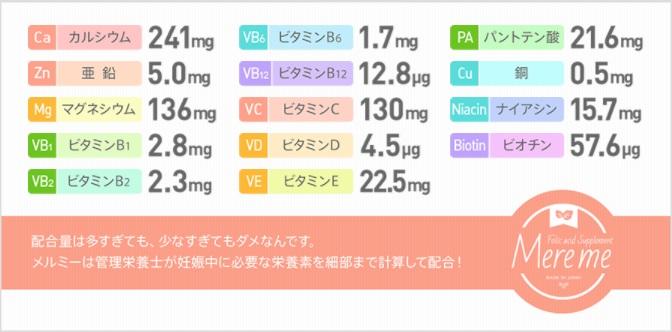 メルミーは14もの成分で栄養機能食品の基準を満たしています